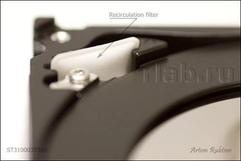 циркуляционный фильтр